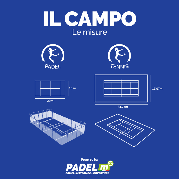differenza-tra-campo-da-padel-e-tennis