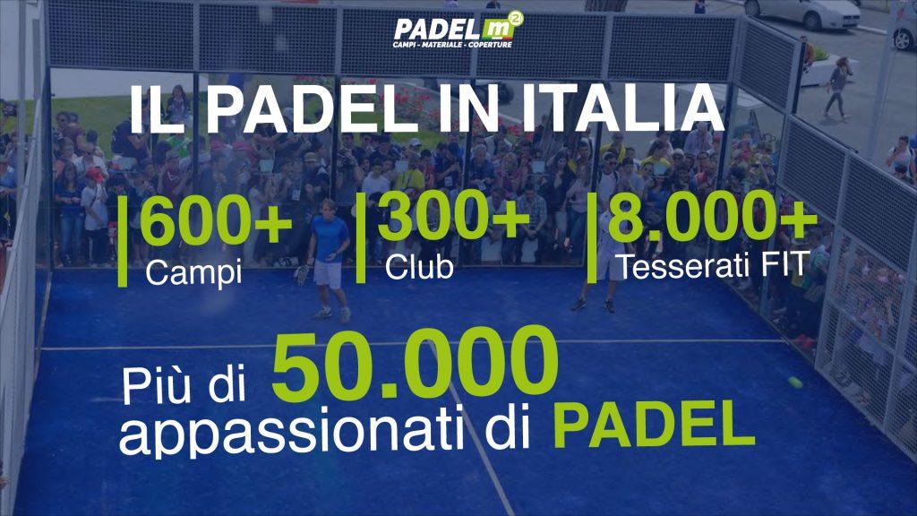 Numeri-del-Padel-in-italia-crescita-esponenziale